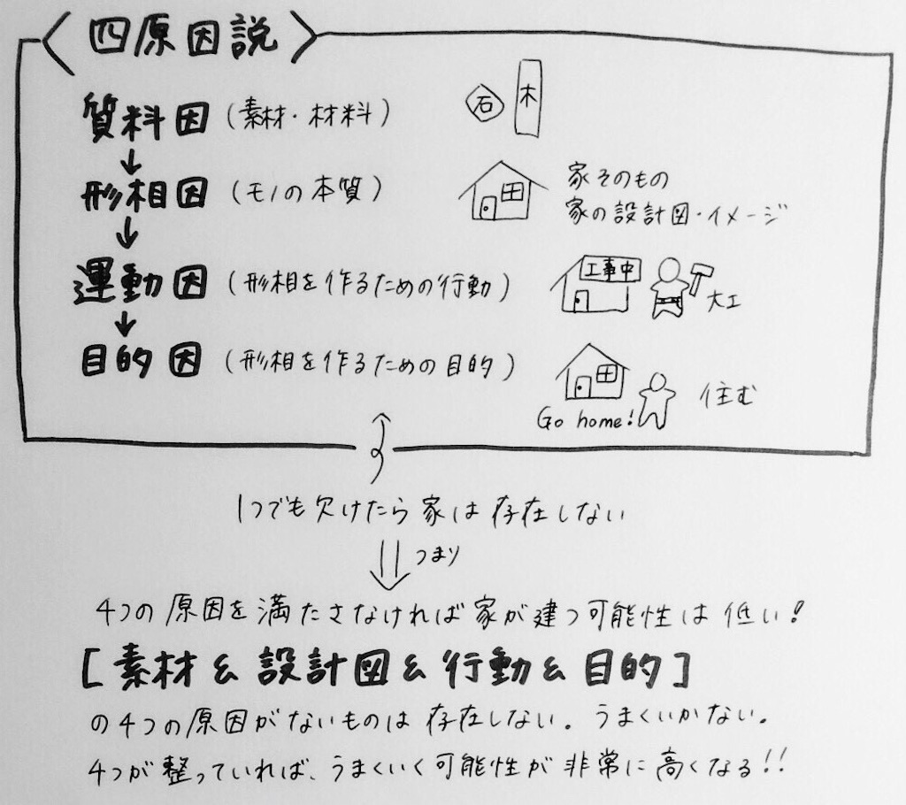 f:id:kyueisyougiku10kaidouzan:20171002174056j:image