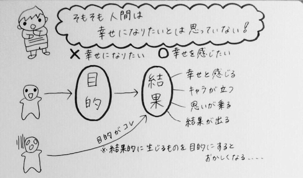 f:id:kyueisyougiku10kaidouzan:20171016114329j:image