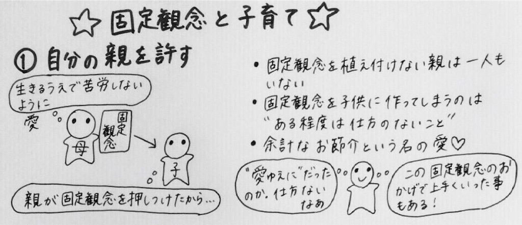 f:id:kyueisyougiku10kaidouzan:20171017110056j:image