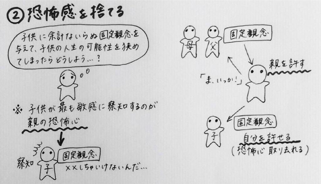 f:id:kyueisyougiku10kaidouzan:20171017110357j:image