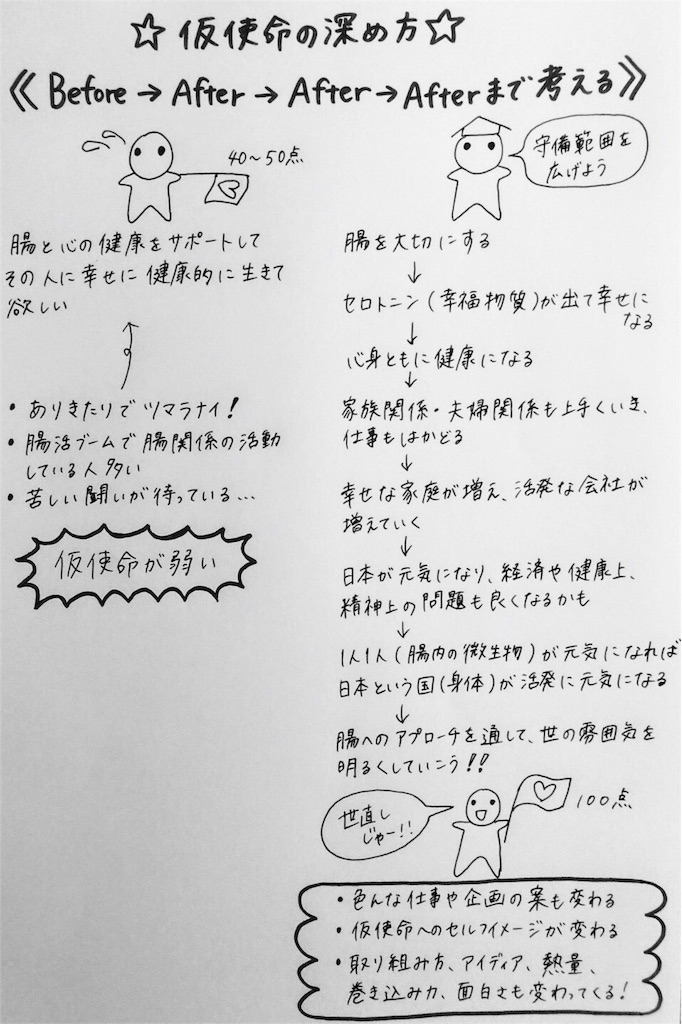 f:id:kyueisyougiku10kaidouzan:20171019125233j:image
