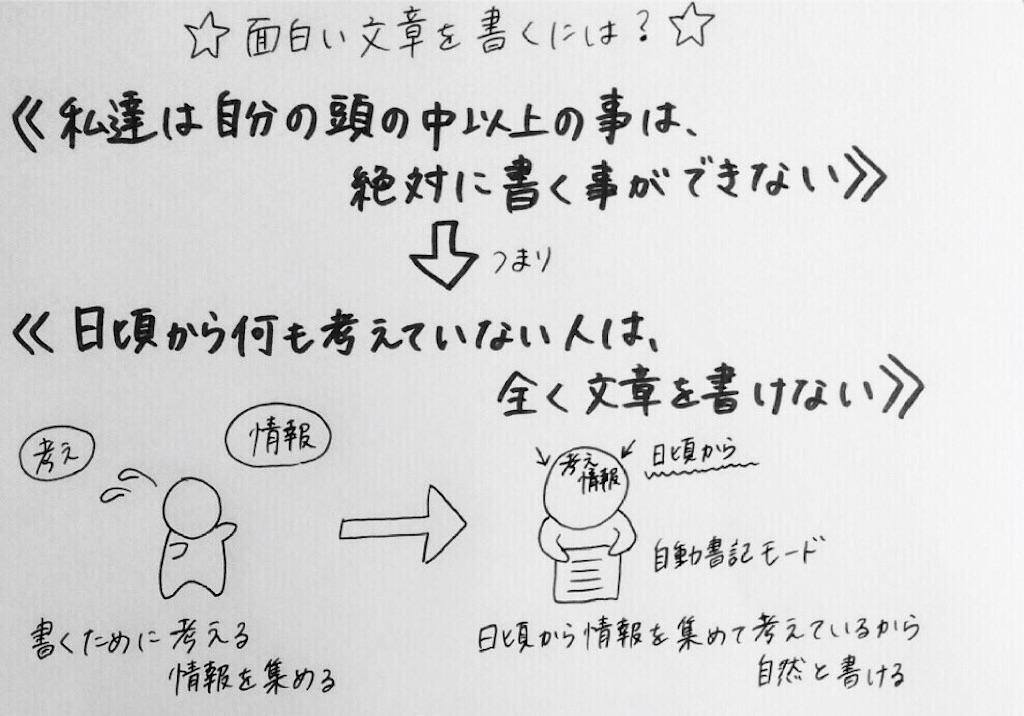 f:id:kyueisyougiku10kaidouzan:20171019125557j:image
