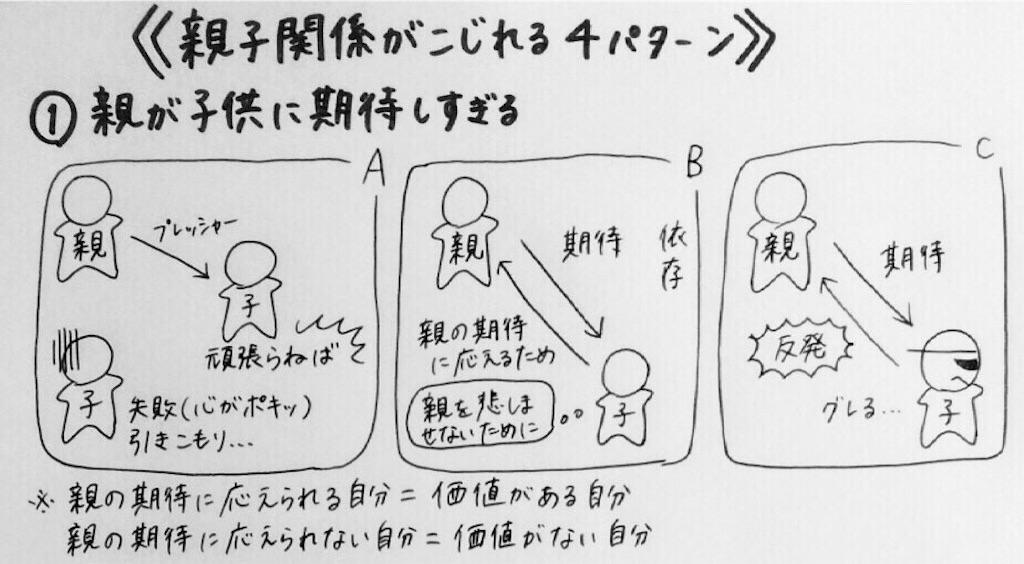 f:id:kyueisyougiku10kaidouzan:20171024181051j:image