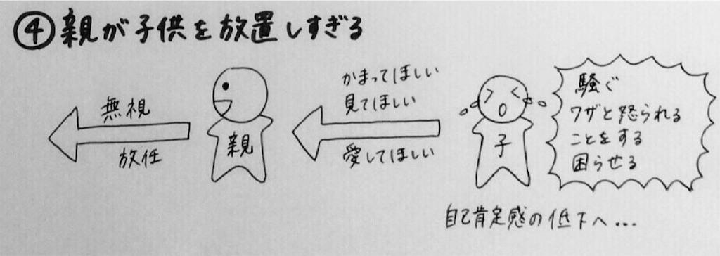 f:id:kyueisyougiku10kaidouzan:20171024181646j:image