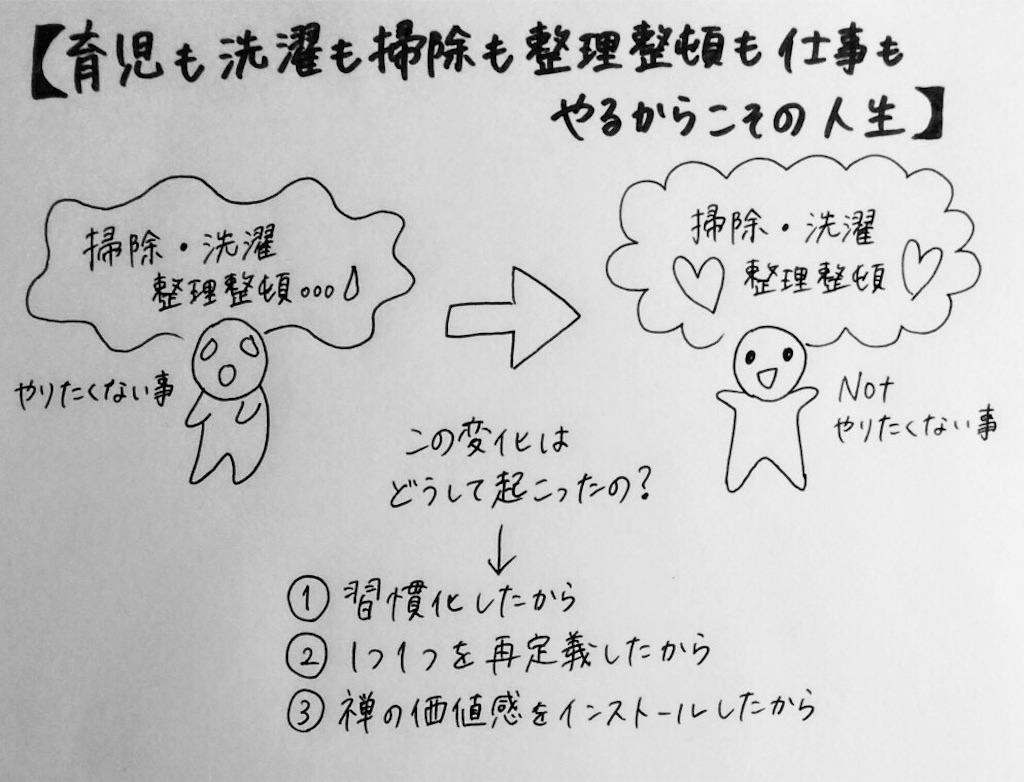 f:id:kyueisyougiku10kaidouzan:20171109142933j:image