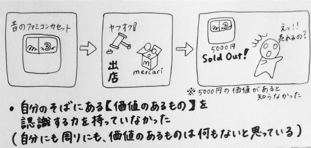f:id:kyueisyougiku10kaidouzan:20171116082202j:image