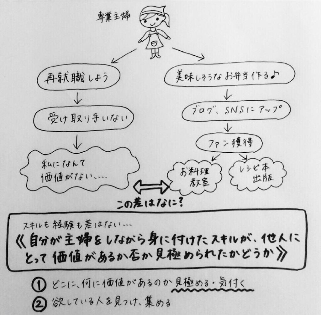 f:id:kyueisyougiku10kaidouzan:20171116082534j:image