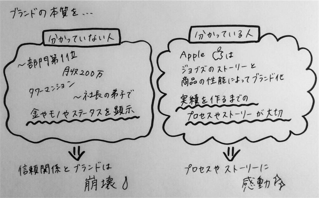 f:id:kyueisyougiku10kaidouzan:20171119085023j:image