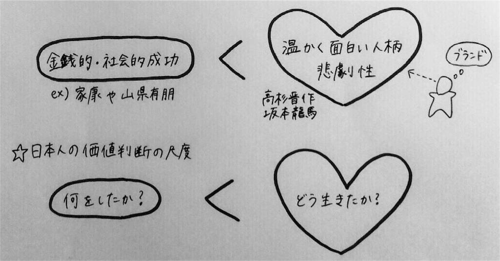 f:id:kyueisyougiku10kaidouzan:20171119085030j:image