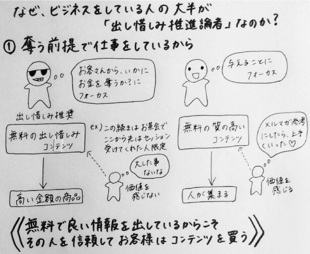 f:id:kyueisyougiku10kaidouzan:20171121183602j:image