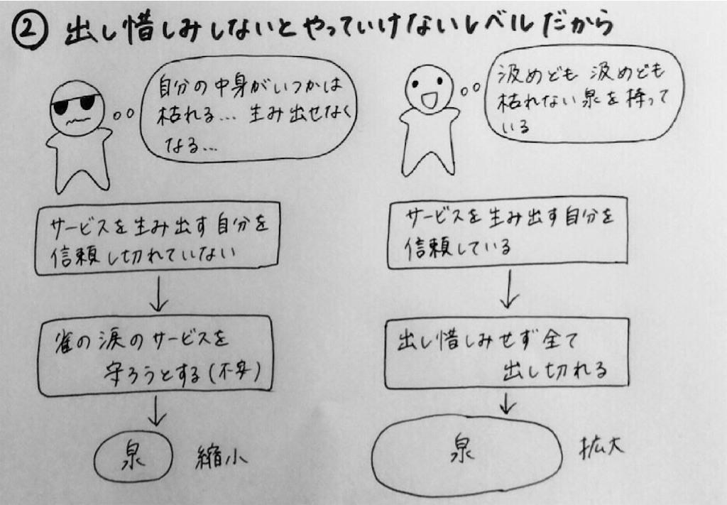 f:id:kyueisyougiku10kaidouzan:20171121184825j:image