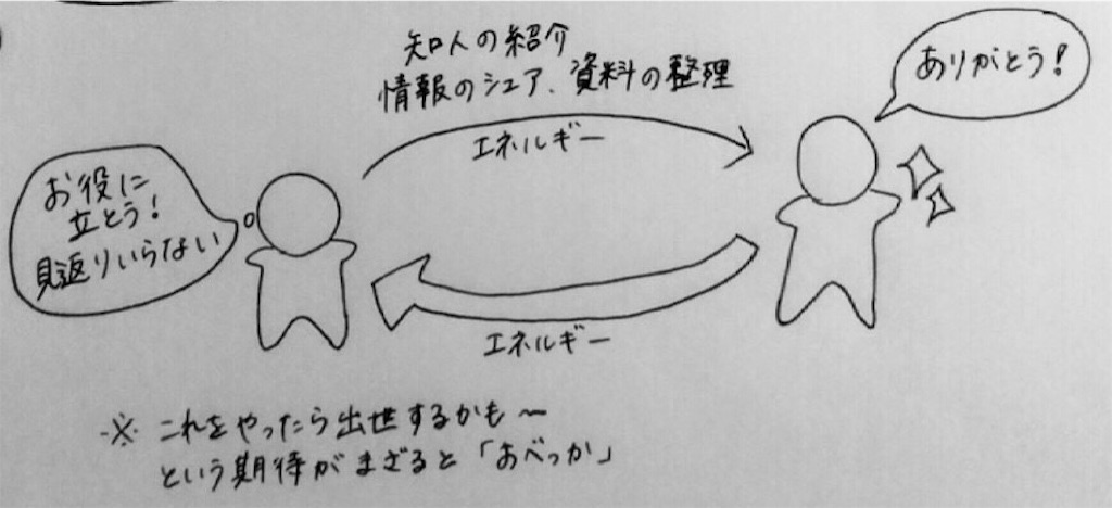 f:id:kyueisyougiku10kaidouzan:20171125141716j:image