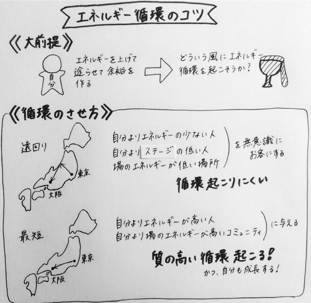 f:id:kyueisyougiku10kaidouzan:20171125142056j:image