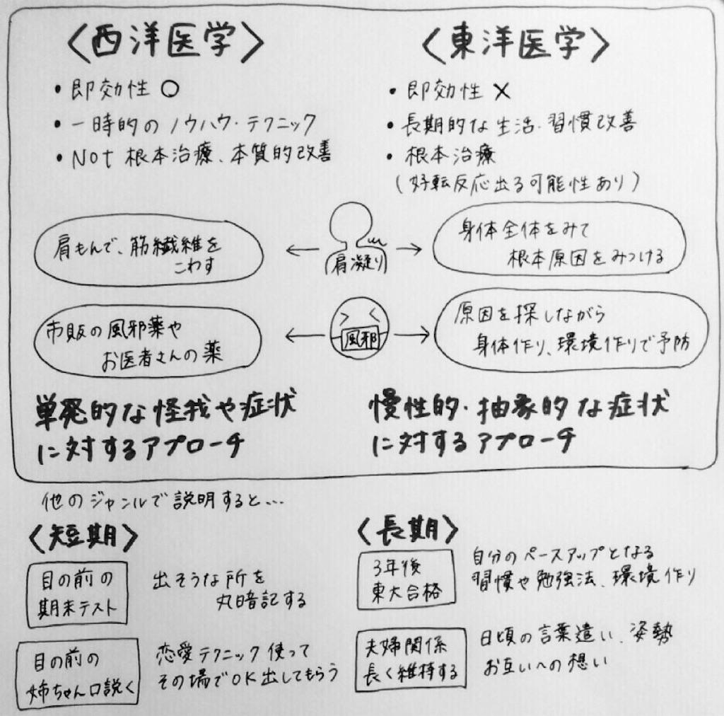 f:id:kyueisyougiku10kaidouzan:20171203121923j:image
