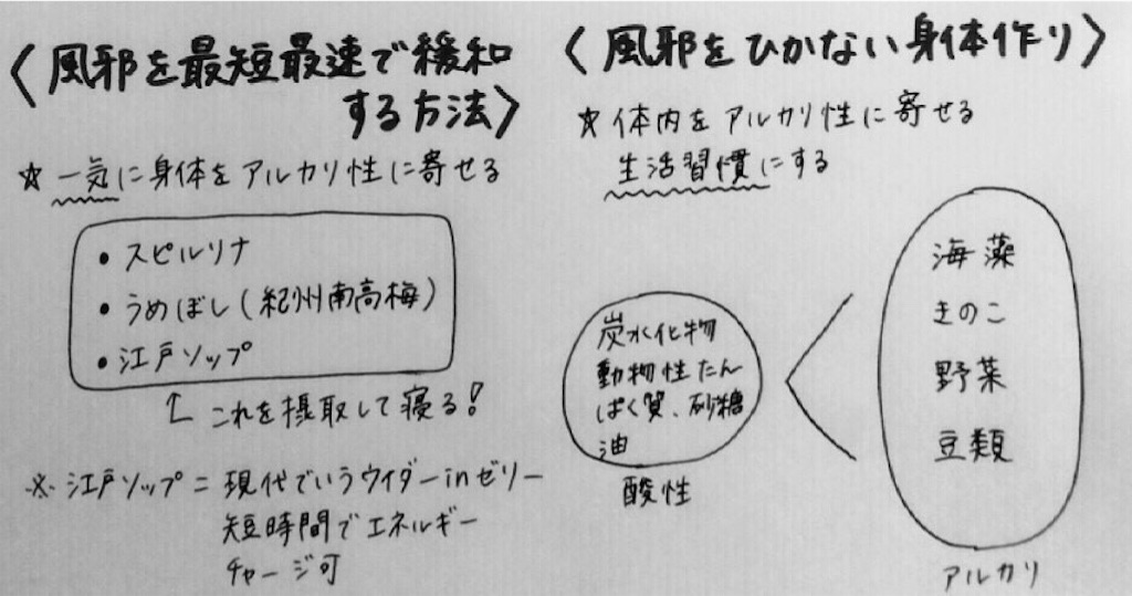 f:id:kyueisyougiku10kaidouzan:20171203122803j:image