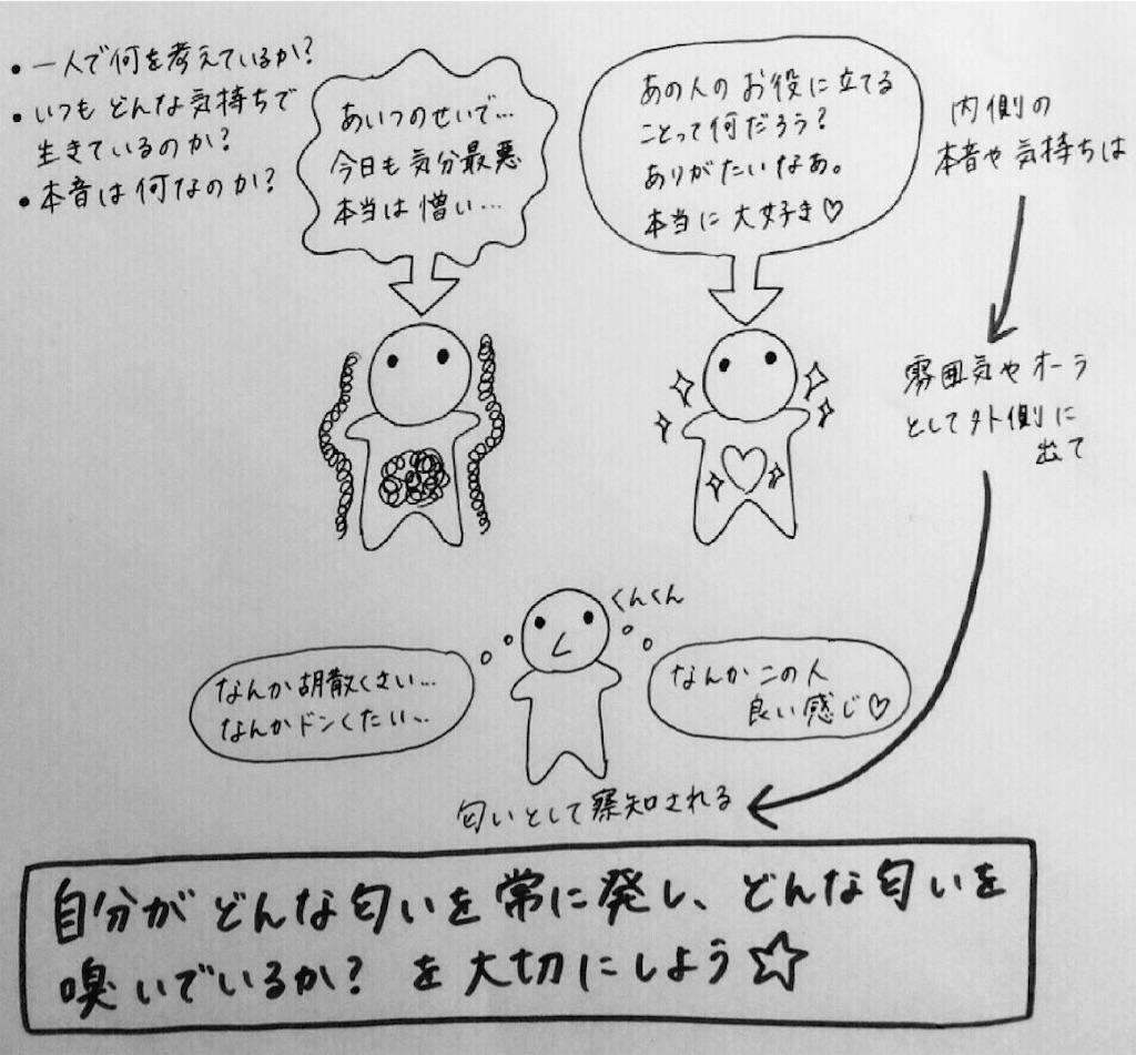f:id:kyueisyougiku10kaidouzan:20180119075045j:image