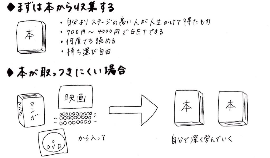 f:id:kyueisyougiku10kaidouzan:20180201110410j:image