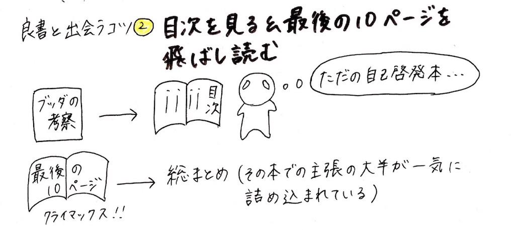 f:id:kyueisyougiku10kaidouzan:20180215071309j:image