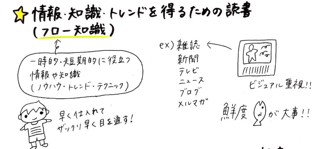 f:id:kyueisyougiku10kaidouzan:20180219134515j:image