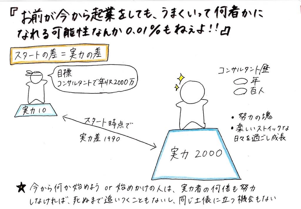 f:id:kyueisyougiku10kaidouzan:20180324065111j:image