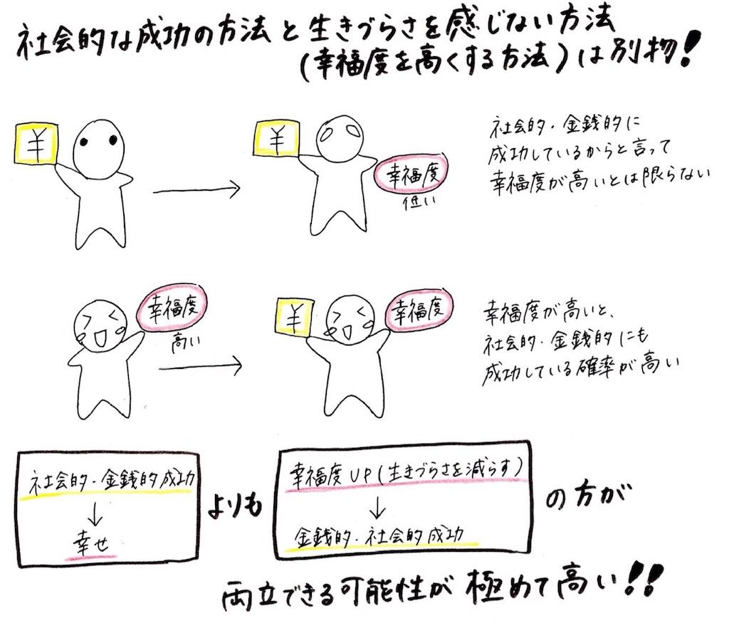 f:id:kyueisyougiku10kaidouzan:20180405050846j:image