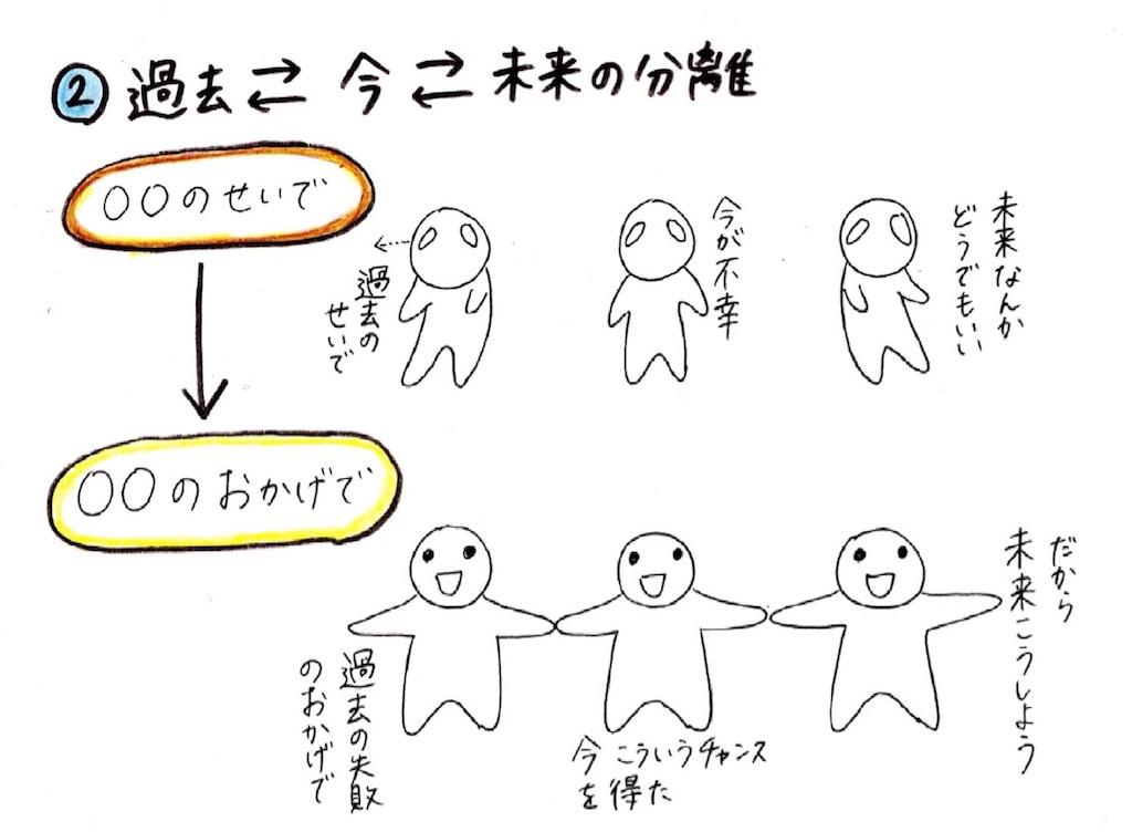 f:id:kyueisyougiku10kaidouzan:20180408072813j:image