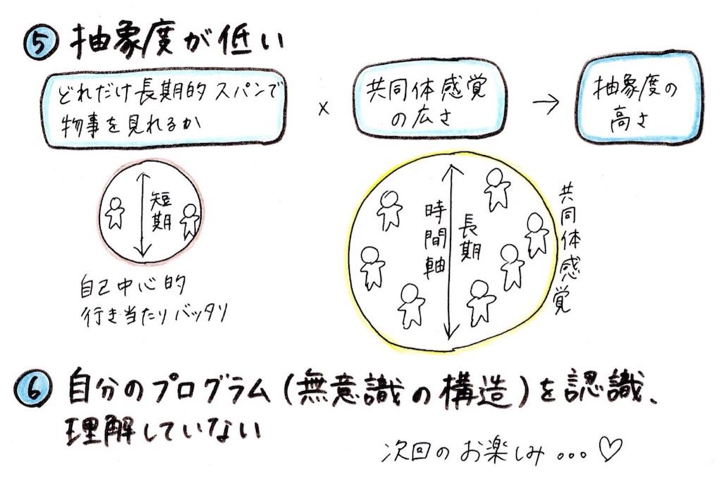 f:id:kyueisyougiku10kaidouzan:20180408073253j:image