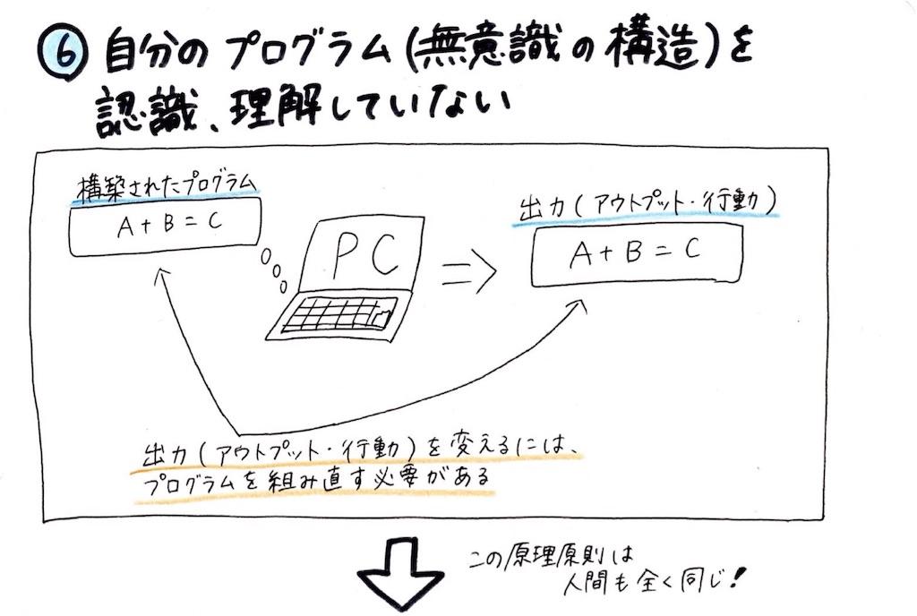f:id:kyueisyougiku10kaidouzan:20180414120056j:image