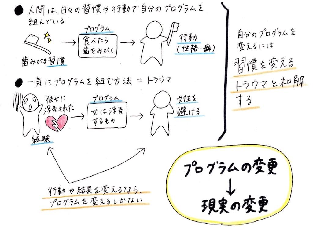 f:id:kyueisyougiku10kaidouzan:20180415181548j:image