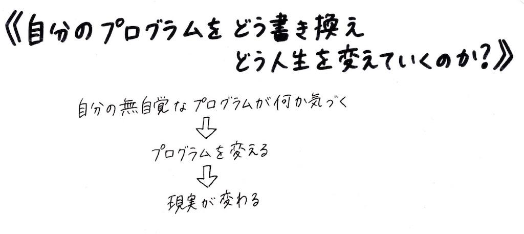 f:id:kyueisyougiku10kaidouzan:20180415181927j:image