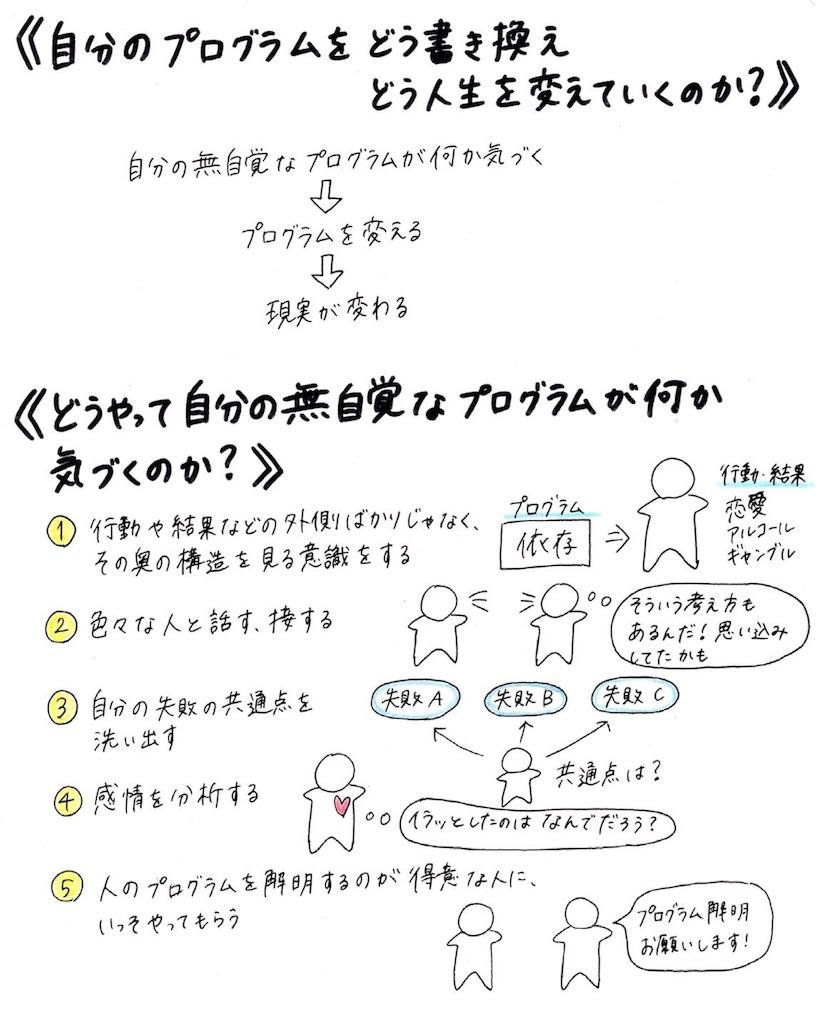f:id:kyueisyougiku10kaidouzan:20180415182547j:image