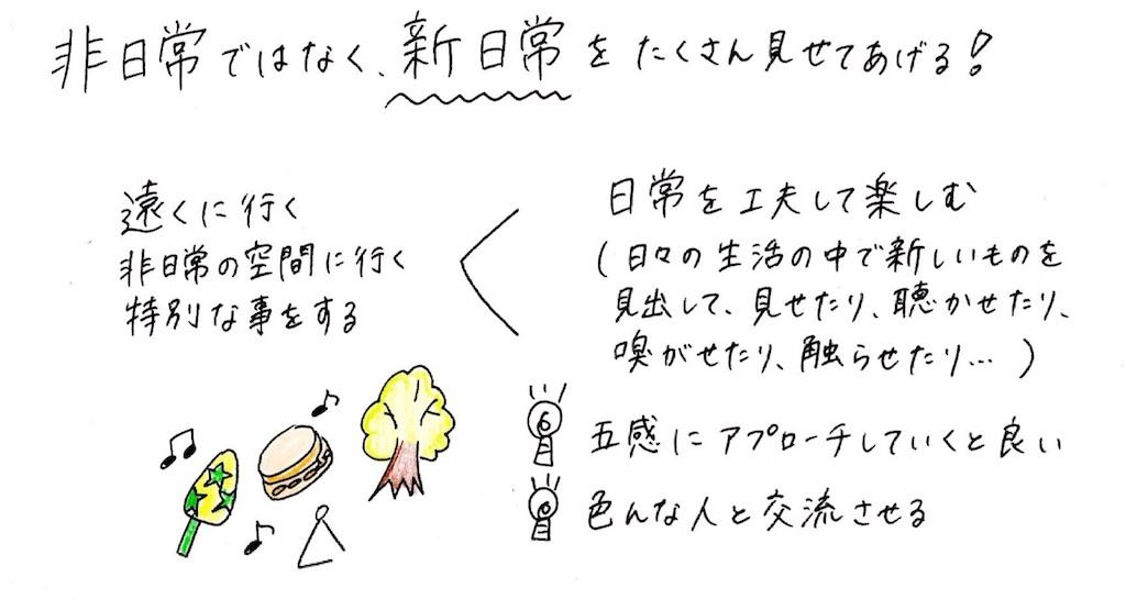 f:id:kyueisyougiku10kaidouzan:20180508054810j:image