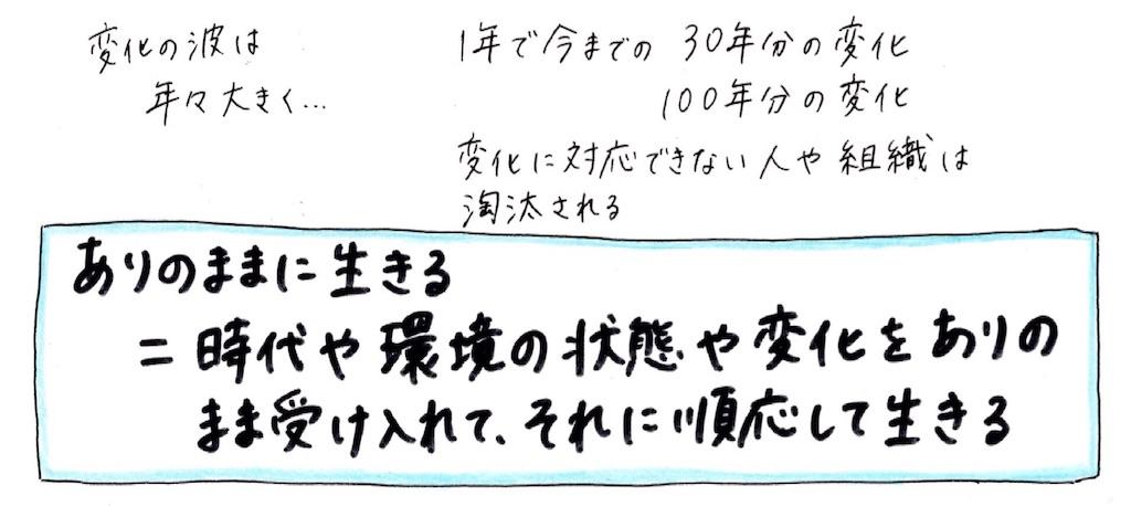 f:id:kyueisyougiku10kaidouzan:20180518130720j:image