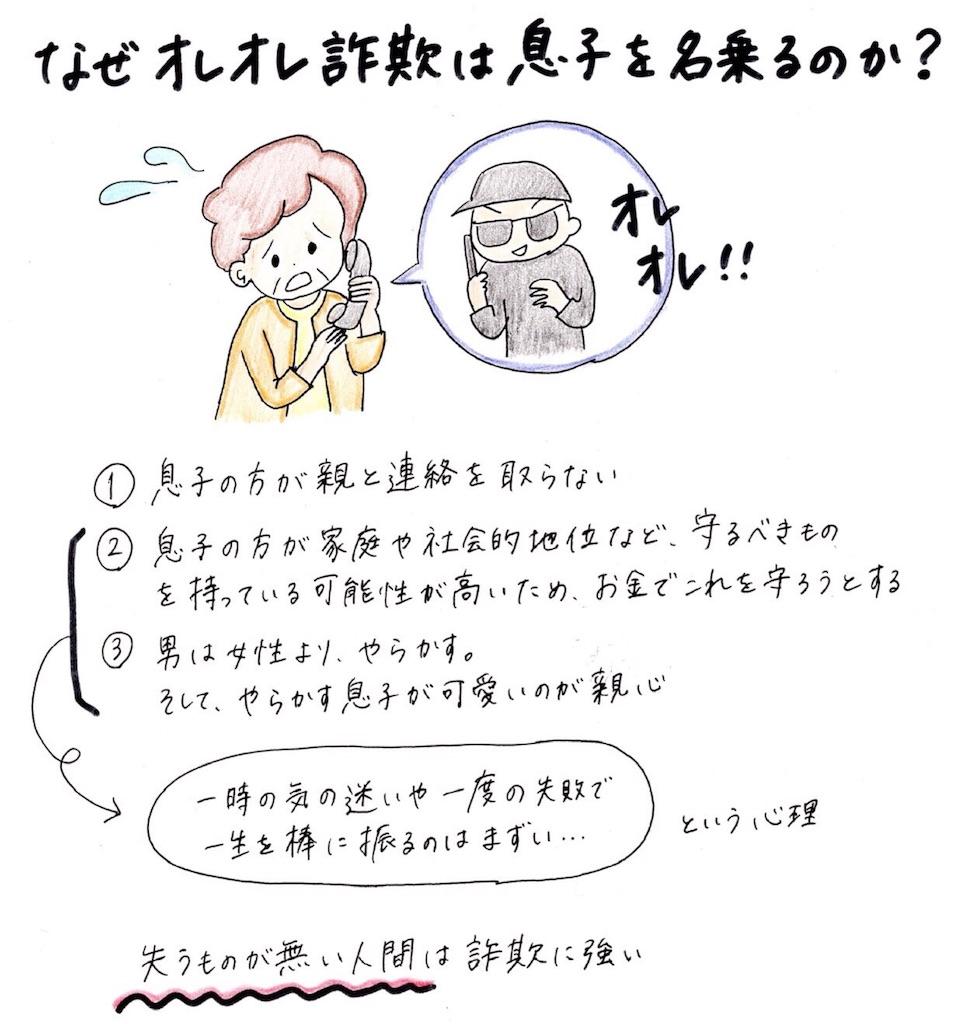 f:id:kyueisyougiku10kaidouzan:20180522060517j:image