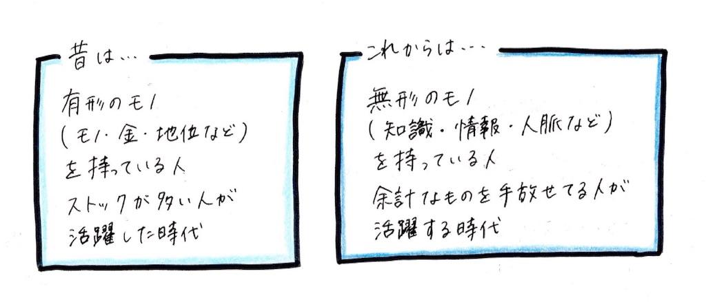 f:id:kyueisyougiku10kaidouzan:20180522060543j:image