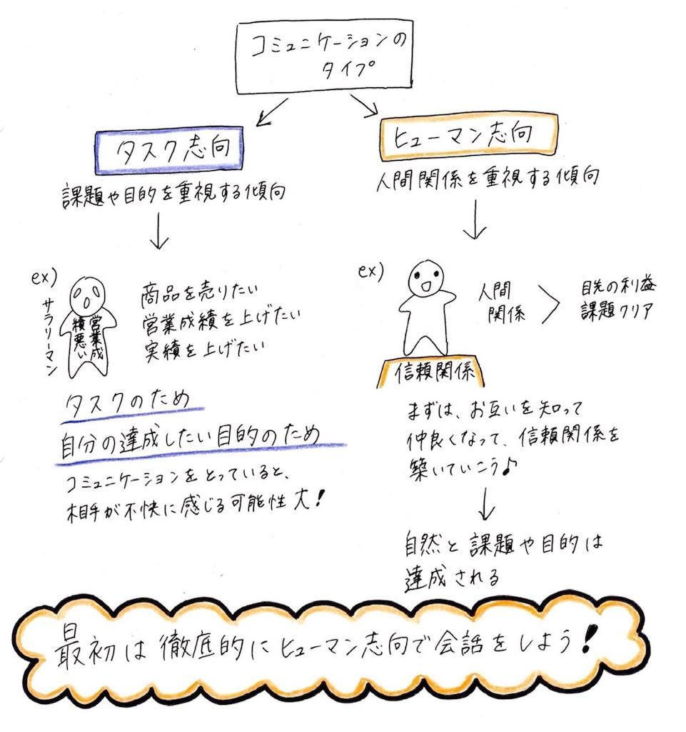 f:id:kyueisyougiku10kaidouzan:20180525112933j:image