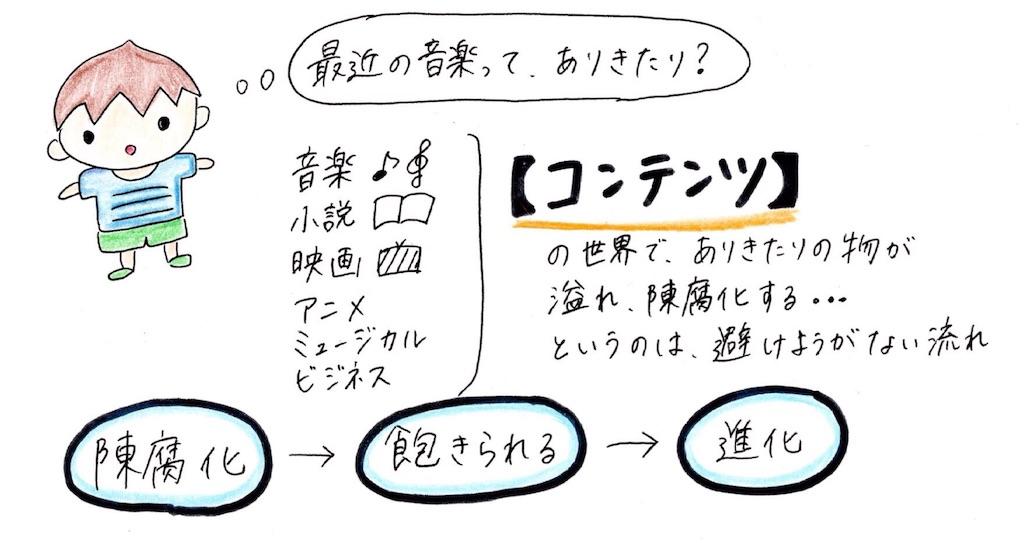 f:id:kyueisyougiku10kaidouzan:20180528072952j:image