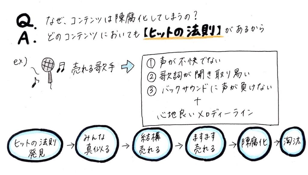 f:id:kyueisyougiku10kaidouzan:20180528073319j:image