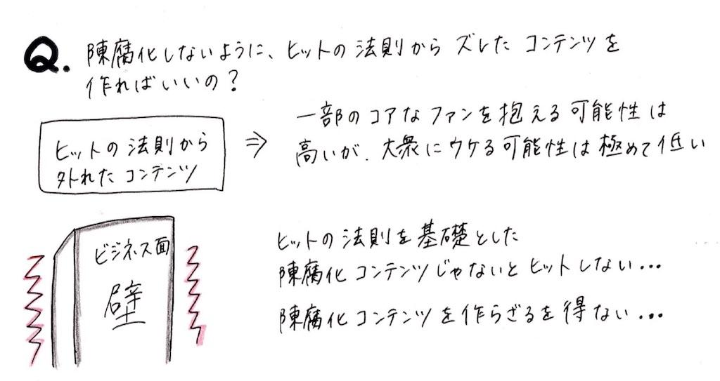 f:id:kyueisyougiku10kaidouzan:20180528073459j:image