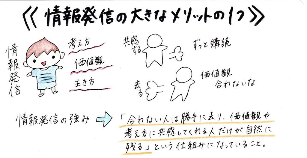 f:id:kyueisyougiku10kaidouzan:20180602074938j:image
