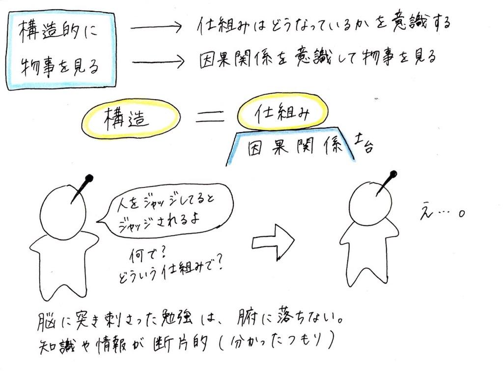 f:id:kyueisyougiku10kaidouzan:20180608070753j:image