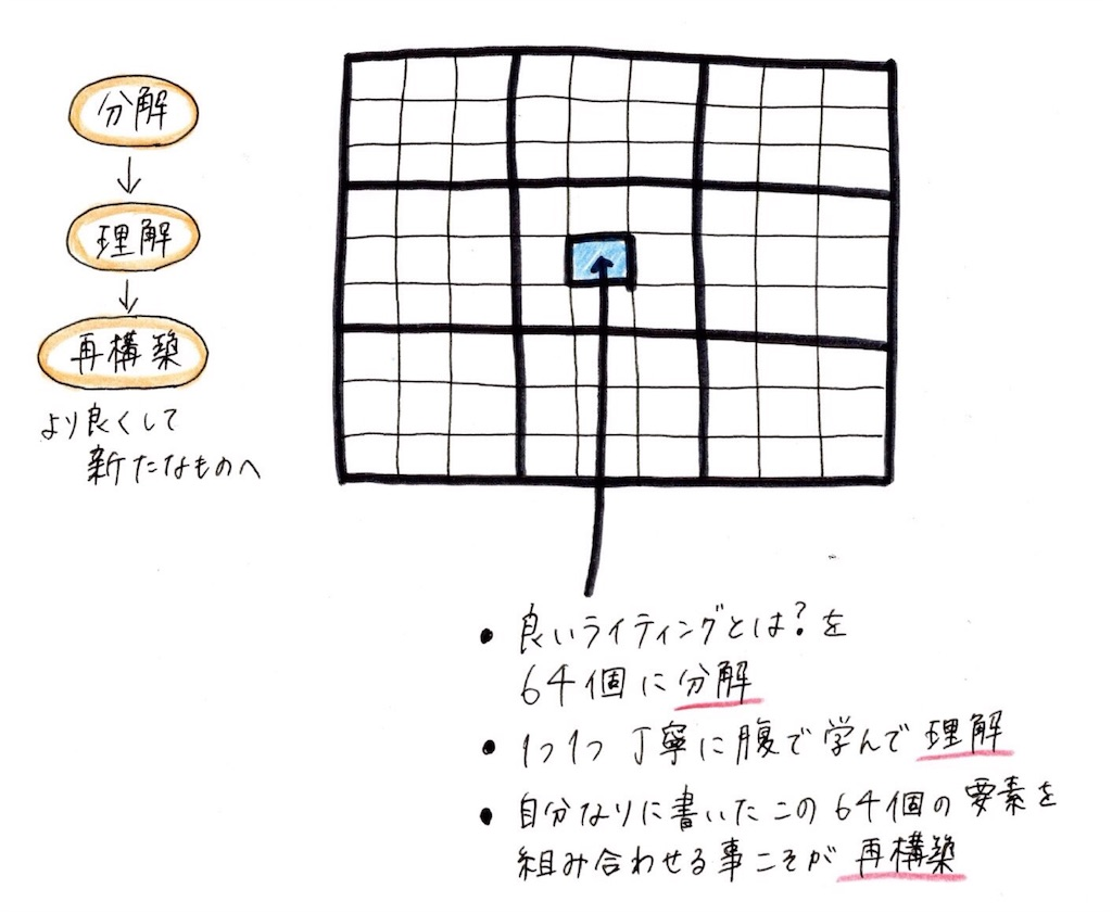 f:id:kyueisyougiku10kaidouzan:20180614073008j:image