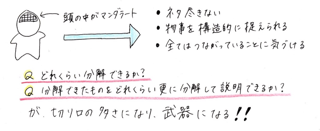 f:id:kyueisyougiku10kaidouzan:20180620071533j:image
