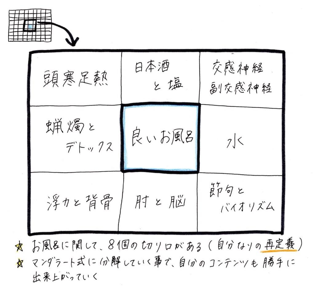 f:id:kyueisyougiku10kaidouzan:20180620071608j:image
