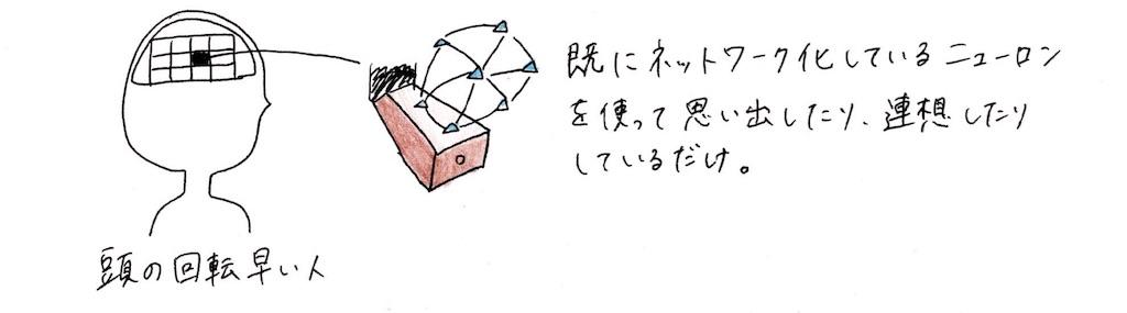 f:id:kyueisyougiku10kaidouzan:20180624060203j:image