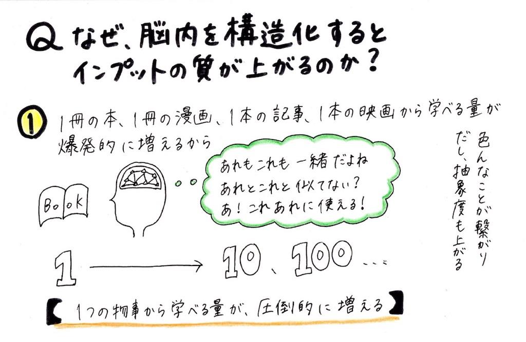 f:id:kyueisyougiku10kaidouzan:20180628062326j:image