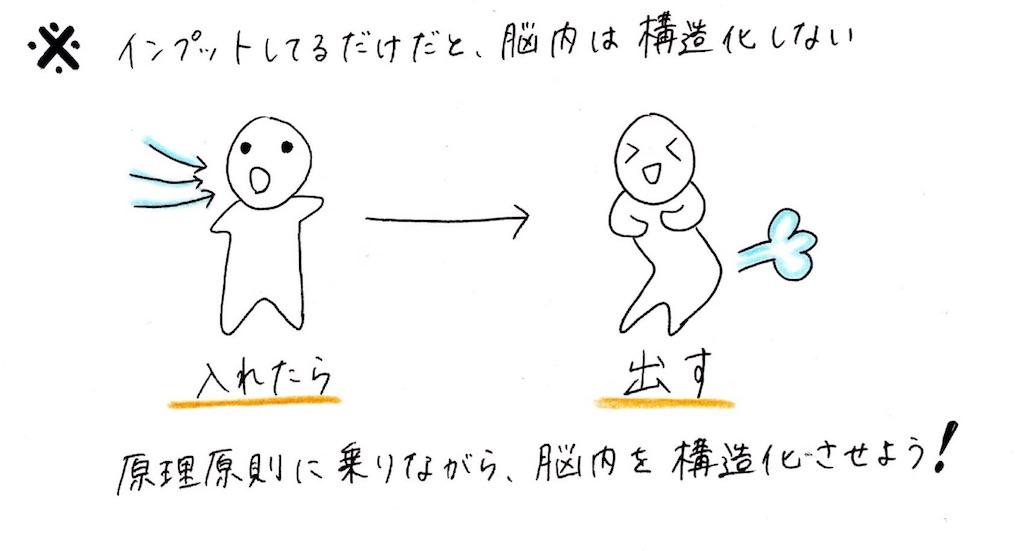 f:id:kyueisyougiku10kaidouzan:20180628062653j:image