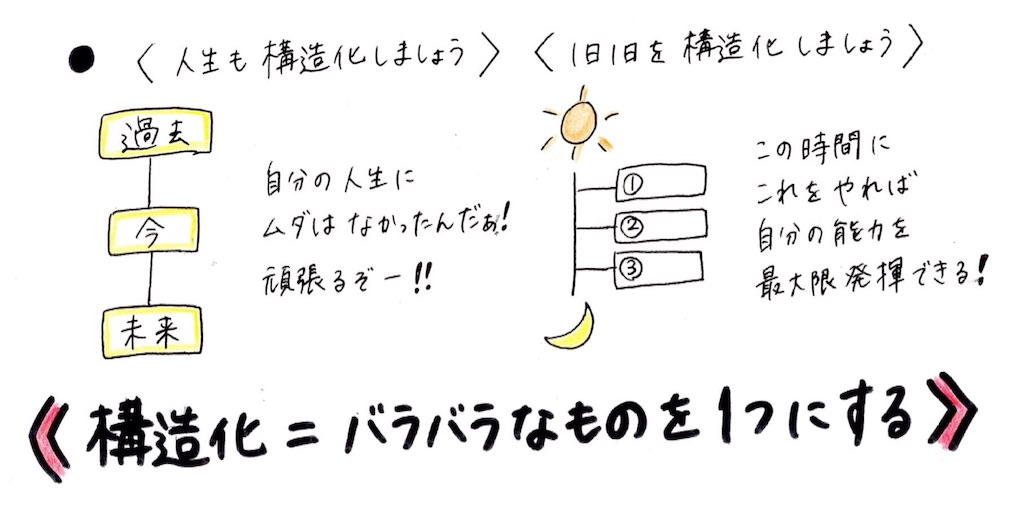 f:id:kyueisyougiku10kaidouzan:20180701151250j:image