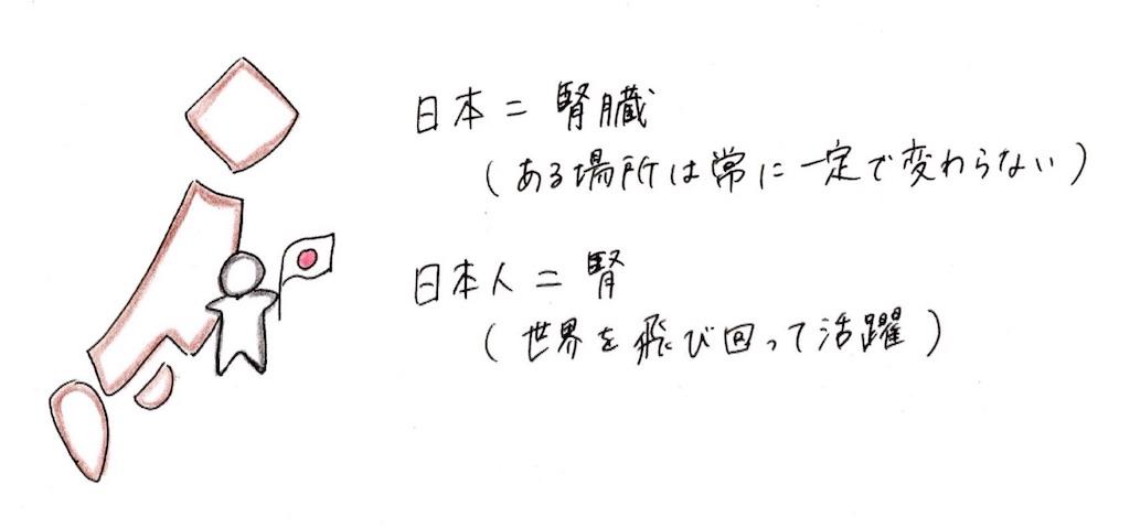 f:id:kyueisyougiku10kaidouzan:20180708052022j:image