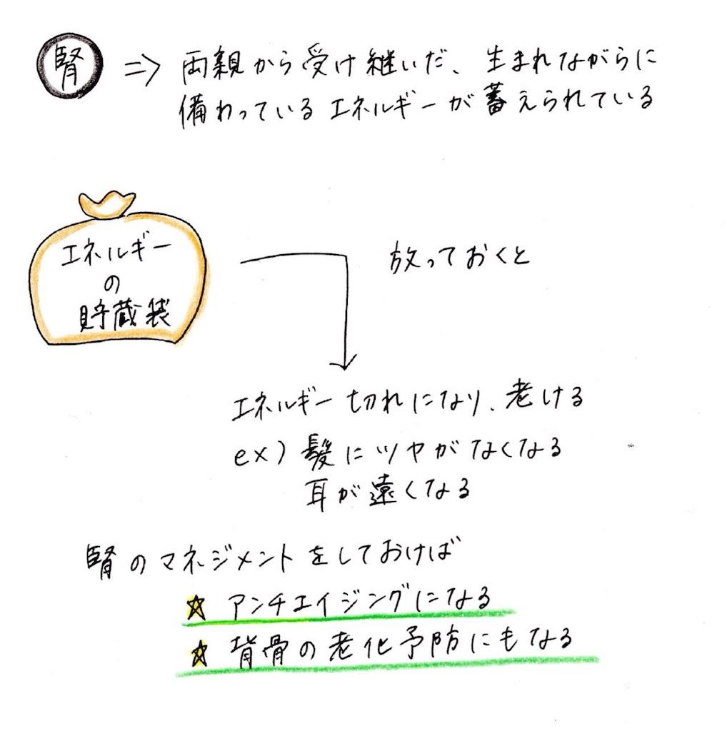 f:id:kyueisyougiku10kaidouzan:20180708052323j:image